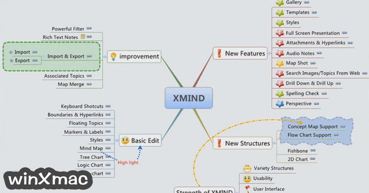 XMind for Mac Screenshot 1