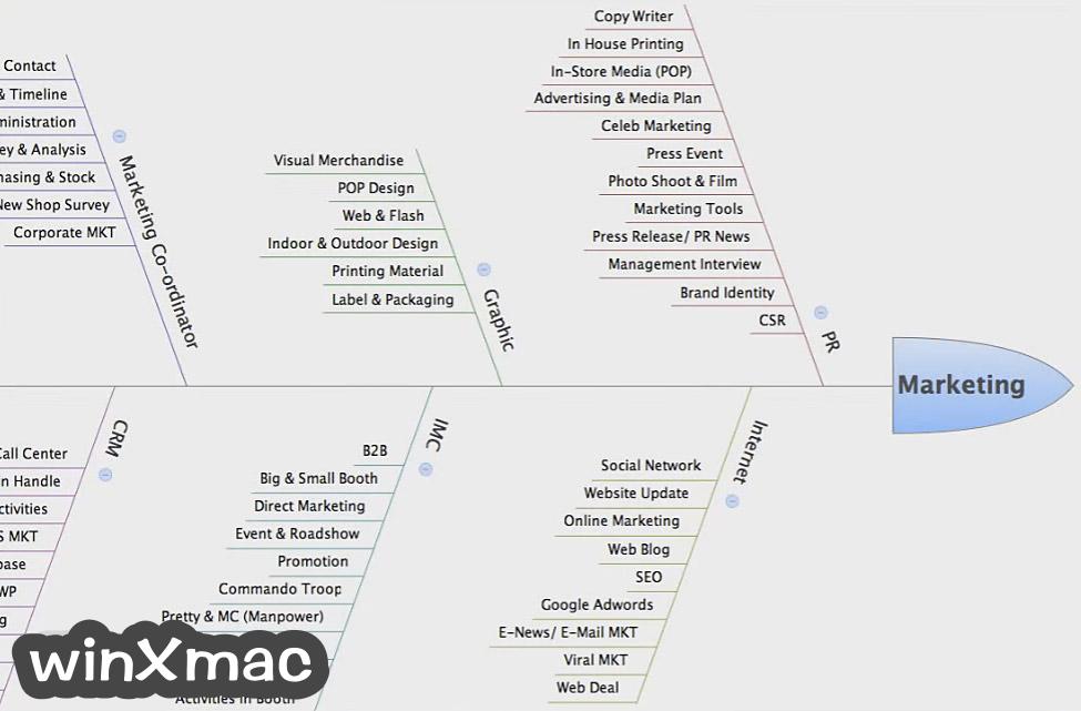 XMind for Mac Screenshot 2