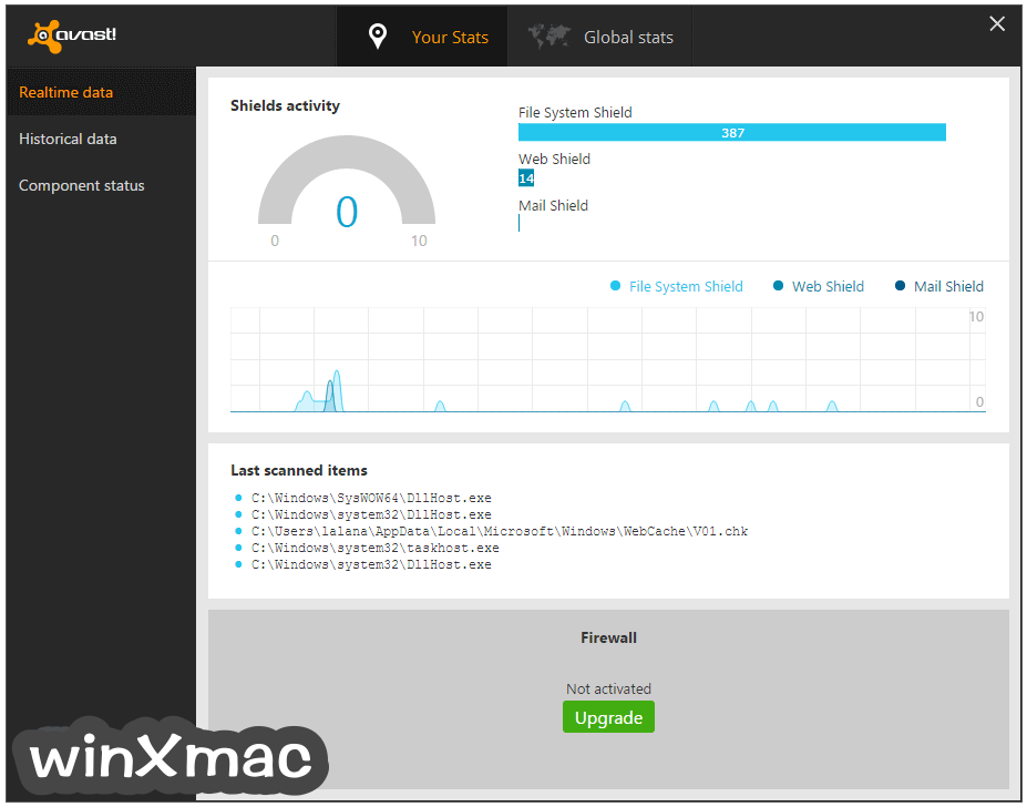 Avast Pro Antivirus Screenshot 3