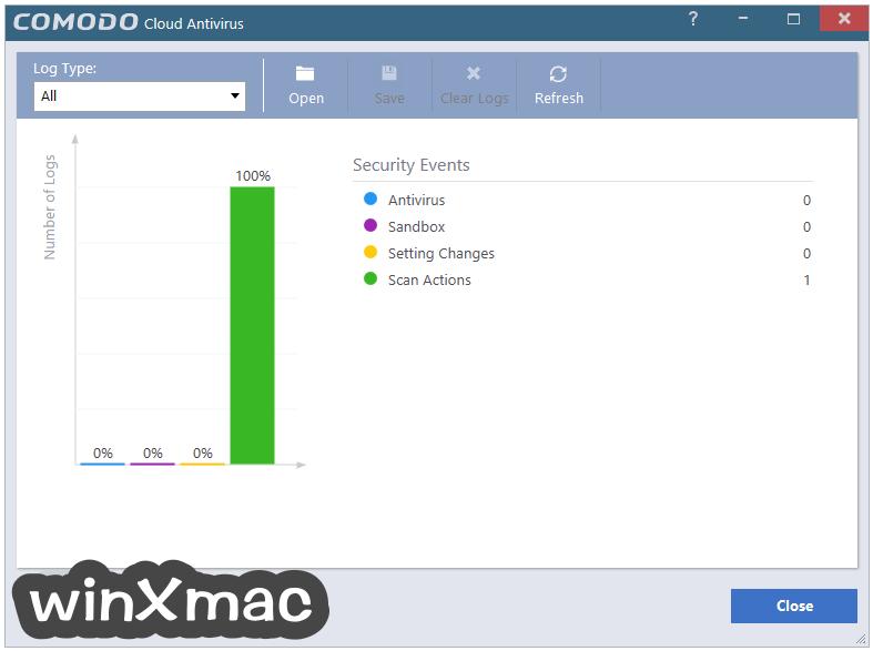 Comodo Cloud Antivirus Screenshot 2