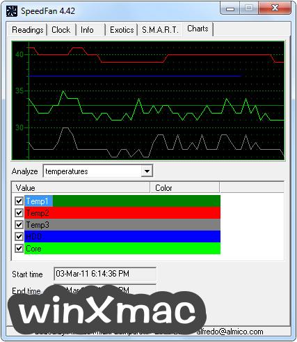 SpeedFan Screenshot 5