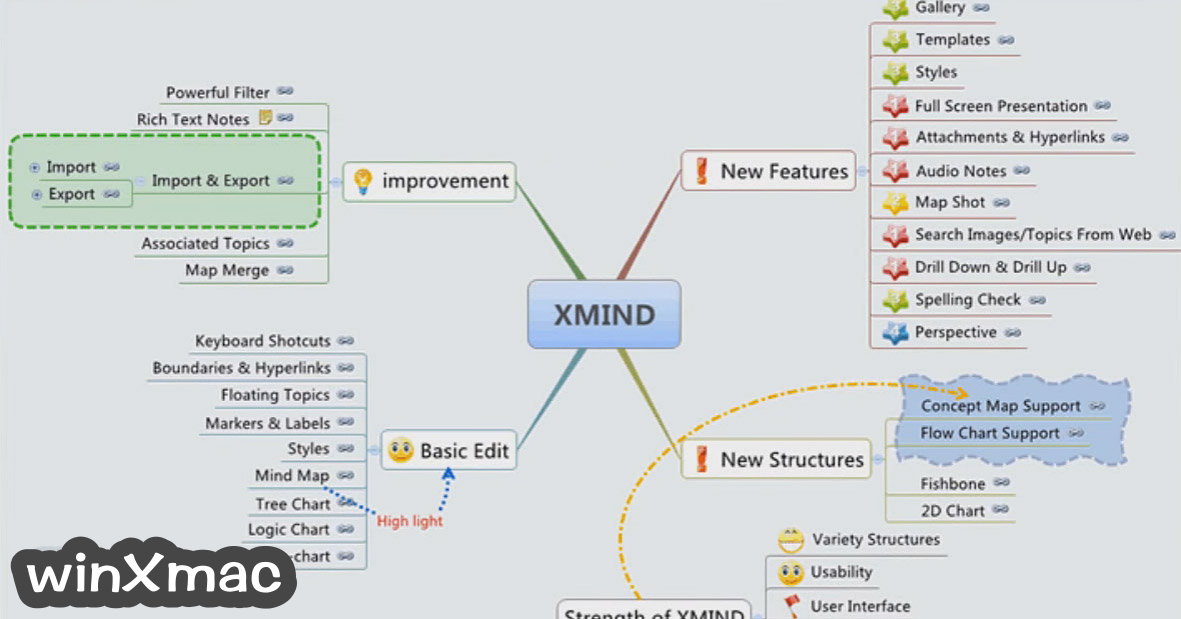 XMind Screenshot 1